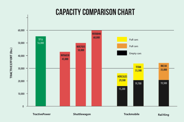 Capacity_chart_RGB